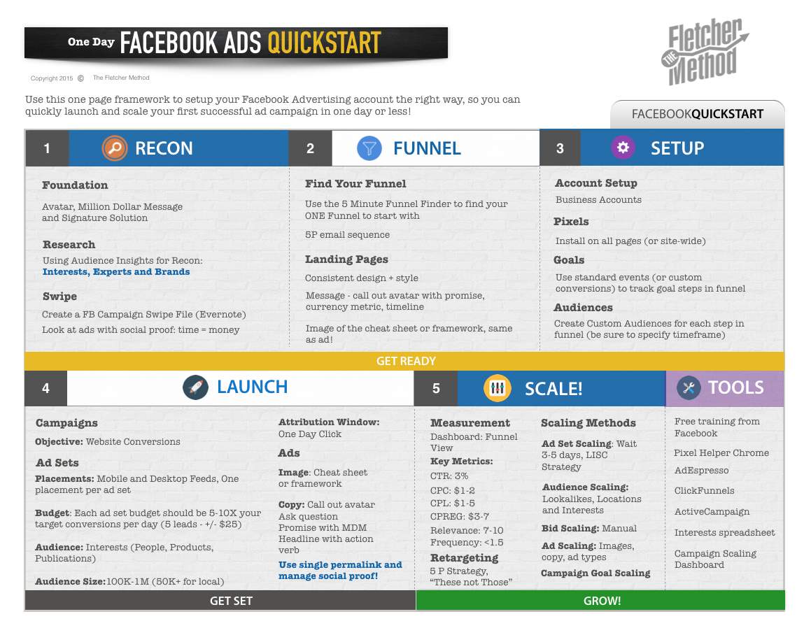 FacebookAds Framework And Course - Facebook advertising template